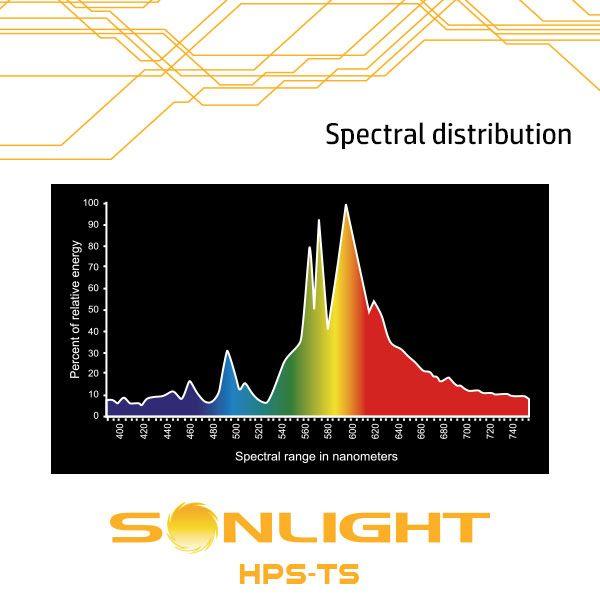 Lampada HPS 400W Sonlight - Per Fioritura