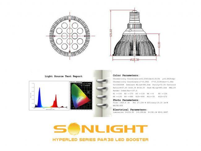 Led Sonlight Grow Booster 36W PAR38
