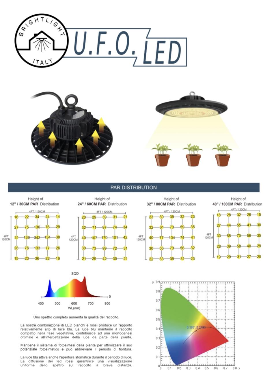 UFO LED 100W